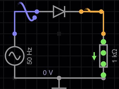直观感受电路信号波形:半波整流电路